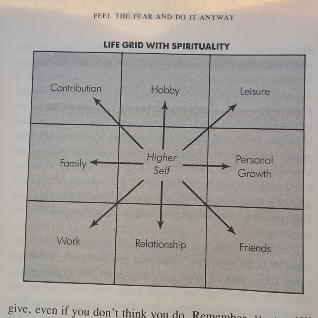 Feel the Fear and Do It Anyway Life Grid